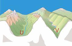 Risultati immagini per disegno valli a v e a u