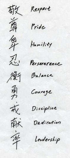 traditionelles Shotokan Karate: Foto – Tatoo for Noel Shotokan Karate, Karate Karate, Kyokushin Karate, Body Art Tattoos, Small Tattoos, Tatoos, Tattoo Wien, 16 Tattoo, Tattoo Music