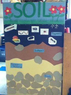 Getting to know soil a learning activity for elementary for Soil 5th grade