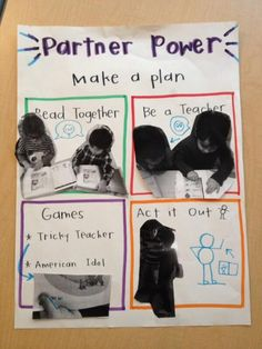 awesome anchor chart for reading workshop