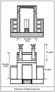 The earliest source of information on the First Temple is the Hebrew Bible (or Old Testament). According to the biblical sources, the temple was constructed under king Solomon during Israel's period of united monarchy. This puts the date of its construction in the mid-10th century BCE