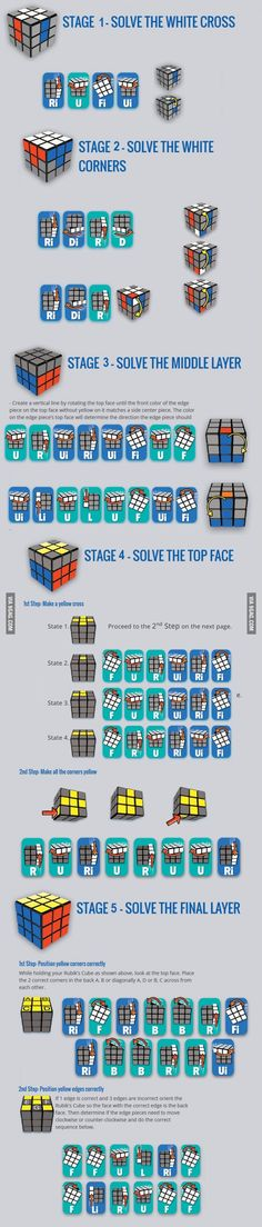 Solving Rubiks Cube: Not so difficult! Solving A Rubix Cube, 3d Puzzel, 1000 Lifehacks, Life Hacks, Things To Know, Best Funny Pictures, Good To Know, Helpful Hints, Fun Facts