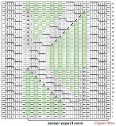Knitting pattern (slack line 2) with chart & step-by-step written instruction. http://crochetandknitstudio.blogspot.com/2017/04/knitting-pattern-1.html