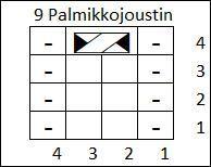 Ulla 01/18 - Artikkelit - Vaihtelua joustinneuleelle