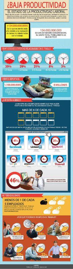 El por qué de la baja productividad en las empresas #infografia