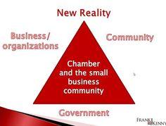 13 social media tips for chambers.