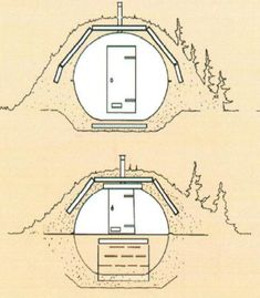 Root Cellar, Earthship, Bunker, Gardening, Annex, Zombie Apocalypse, Home Decor, Tiny House, Pink