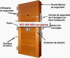 Cerrajeros Valencia 603909909: Cerrajeros Valencia 603909909