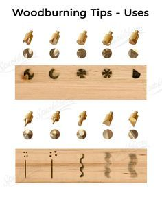 These Wood Burning Tips are fun, and come with Wood Burning Stencils - Includes (15) Pyrography Tool Tips, (12) Soldering Tips, (2) Plastic Stencils and (3) Metal Stencils