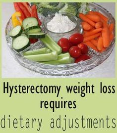 Hysterectomy Note The Difference Between A Total And A
