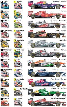 2013 Formula 1 Cars | 2013 Formula 1 Cars  Helmets Guide – GRANDPRIX20.COM
