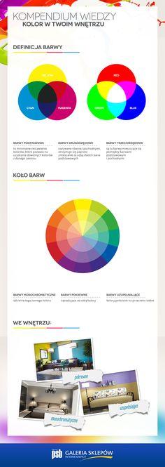 Jak dobrać kolory we wnętrzu domu?