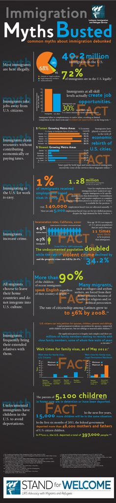 Immigration Mythbuster from Lutheran Immigration and Refugee Service