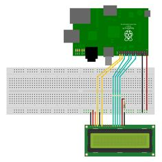 Raspberry Pi | 16×2 LCD Module Control Using Python