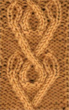 Valentine Cable - Knittingfool Stitch Detail