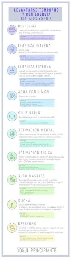 Cómo levantarse temprano y con energía Infografía