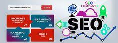 #SEO Services #DigitalMarketing #CMS Based Website SEO like #Joomla #Wordpress #Magento, Services in Bangalore www.seodigitz.com