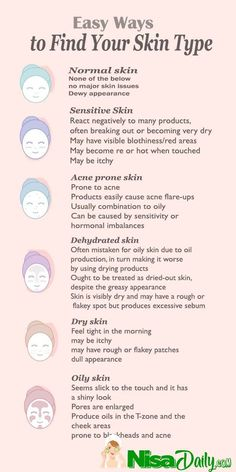 how to know your skin type how to detemine skin type different skin type skin type chart skincare skin type quiz test Skin care routine Skincare routine Acne face mapping Skincare tips Combination skin routine Skincare quotes Skin Tips, Skin Care Tips, Beauty Tips For Skin, Daily Beauty, Beauty Advice, Beauty Care, Doterra Acne, Gesicht Mapping, Skin Care Products