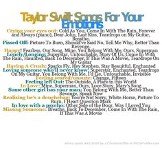 Taylor Swift Songs For Your Emotions Crying your eyes out: Cold As You, Come In With The Rain, Forever and Always (piano), Dear John, Last Kiss, Teardrops on My Guitar, Breathe. Pissed Off: Picture To Burn, Should've Said No, Tell Me Why, Better Than Revenge. Happy! Fearless, Our Song, Mine, You Belong With Me, Ours, Superman Lonely/Longing: Superstar, Untouchable, Story Of Us, Come In With The Rain, Haunted, Back To December, If This Was A Movie, Teardrops On My Guitar Having A Crush: Spark...