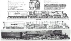 """Union Pacific """"Big Boy"""", 4000 Series Engine, Composite line Drawing(4000), As-Built Engine (4002) and In-Service Picture (4022).  The Big Boy is the largest articulated steam engine ever built.  Nothing like the Big Boy has been seen since.  Only eight (8) remain in existence."""