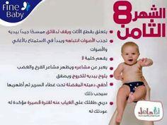 كيف يتطور طفلك في فترة الحمل Baby Advice Baby Information Baby Education