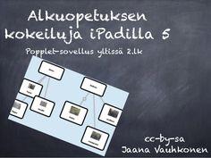 Alkuopetuksen kokeiluja iPadlla 5