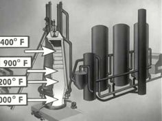 Film: How Steel Is Made circa 1943 Bethlehem Steel: http://youtu.be/GKBMRL2Pnf8 #metals #iron #steel