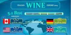 #Wine data #export in the #world - Carola Pisano For Tomato Mag http://www.tomatomag.com/wordpress/it/vino-italiano-export-e-internazionalizzazione/
