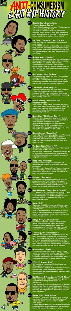 Anti-Consumerism: A Hip Hop History - You are in the right place about Music Artists classical Here we offer you the most beautiful pictures about the Music Artists Hip Hop Dance Music, Rap Music, Arte Do Hip Hop, Hip Hop Art, 90s Hip Hop, Hip Hop And R&b, I Love Music, Good Music, Anti Consumerism