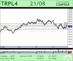 TRAN PAULIST - TRPL4 - 21/08/2012 #TRPL4 #analises #bovespa