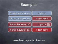French Past Subjunctive: really good actually, with exercises at the end
