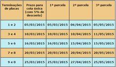 Blog Paulo Benjeri Notícias: DETRAN-PE divulga calendário de Licenciamento 2015...