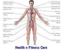 health care - Google Search