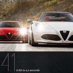 8 Best Alfa Romeo 4c Coupe In Austin Images Alfa Romeo 4c Fiat