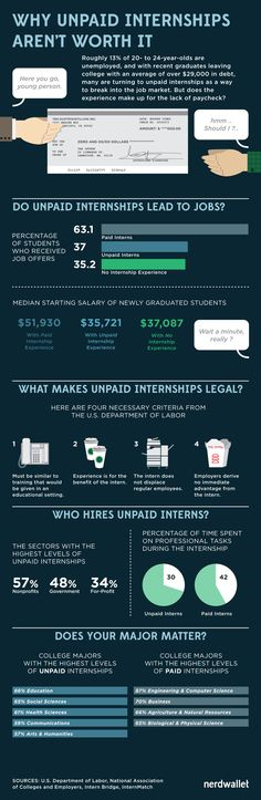Summer Internships But whatu0027s awesome about CollegePlus is - when to quit your internship