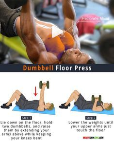 Dumbbell Floor Press Dumbbell Floor Press Dumbell Workout Dumbbell Upper Body Workout