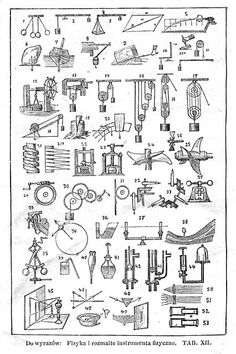 Drawing of simple mechanisms, from an encyclopedia published in 1728.