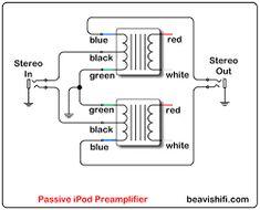 Resultado de imagen de passive amp