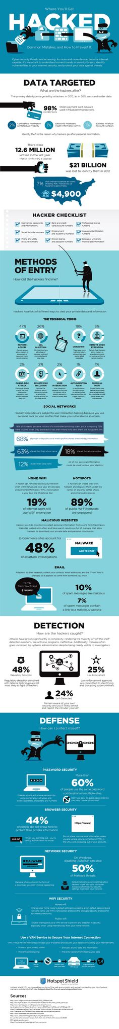 How to Avoid Getting Hacked (Infographic)