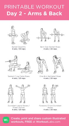 gym workouts for beginners machines * gym workouts . gym workouts for beginners . gym workouts for men . gym workouts for beginners machines . gym workouts to lose weight machines . gym workouts for glutes Workout Plan Gym, Planet Fitness Workout Plan, Fun Fitness, Gym Workout Plan For Women, Pilates Workout Routine, Gym Workout For Beginners, Workout Days, Fitness Style, Basic Workout