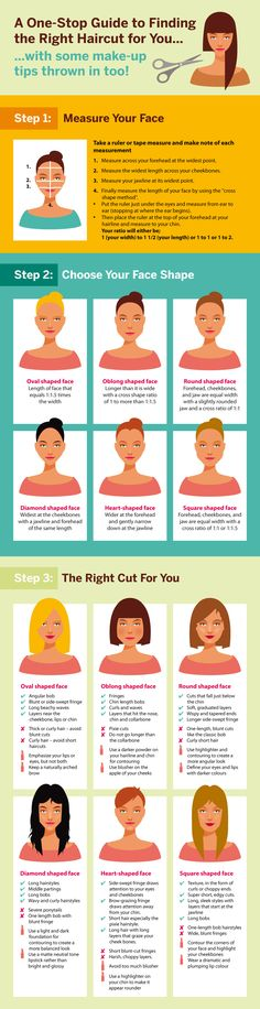 Knowing your face shape can be so helpful when choosing a hairstyle, or even doing your makeup. Its not the most important rule in the world to follow, but you'd be surprised as the difference it can make.