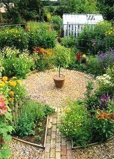 Circular Garden Design, Small Garden Design, Circular Lawn, Small Garden Plans, Garden Design Plans, Small Gardens, Outdoor Gardens, Ideas Decorar Habitacion, Gravel Garden