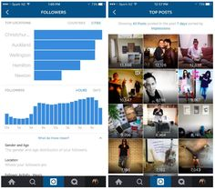 Your First Look at Instagram's New Analytics