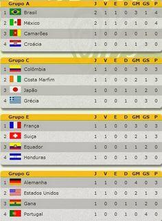 Aposto que ganhamos: PRIMEIRO ROUND