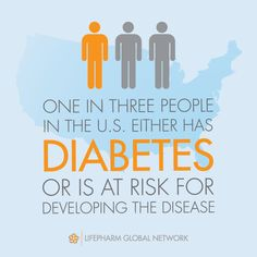 Did you know that lifestyle changes can help defeat diabetes? Learn the facts: http://www.lpgnconnection.com/eNewsletter/article-2015/2015/04/wk-3/didyouknow.html ‪#‎DefeatDiabetes‬ ‪#‎Diabetes‬ ‪#‎HealthTips‬ ‪#‎DidYouKnow‬ #Infograph #Stats LifePharm Global Network's photo.