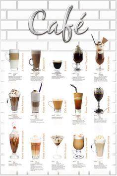 Kawa - różne rodzaje - plakat - 61x91,5 cm  Gdzie kupić? www.eplakaty.pl