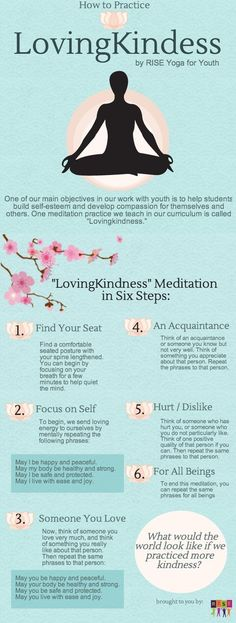 Loving Kindness Meditation- trying this tonight