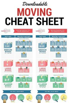 The Cheat Sheet that Makes Moving A Piece of Cake. Love the downloadable moving cheat sheet they have in this article, super helpful.