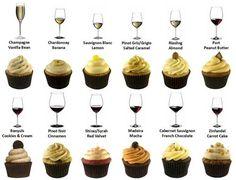 Cupcake Wine Pairings