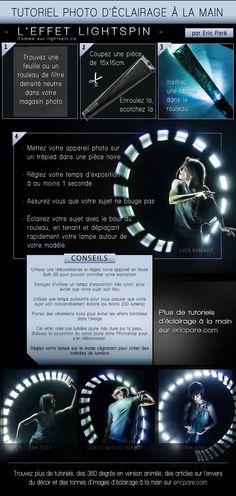 28 Sep 2014 *** NEW Youtube channel: www youtube com/ericpare *** French translationbyLaurent Wittmann See original tutorial here Mettez votre...